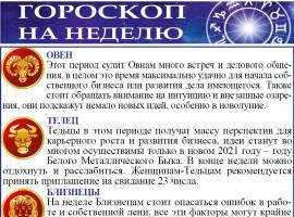Гороскоп на неделю с 14 по 20 декабря