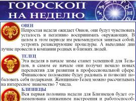 Гороскоп на неделю с 07 по 13 декабря.